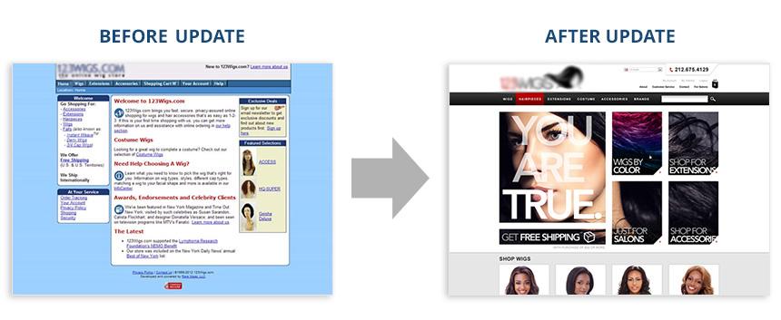 content freshness before and after - envigo
