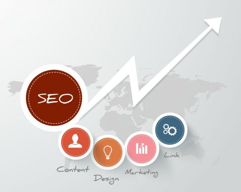 SEO Trends that Dominated 2016